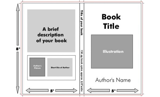 Free School Book Cover Templates ~ The evolution of a book pt covers jacksonian